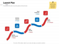 Product Relaunch And Branding Launch Plan Ppt Gallery Deck PDF