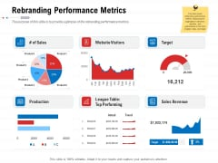 Product Relaunch And Branding Rebranding Performance Metrics Ppt Summary Outfit PDF