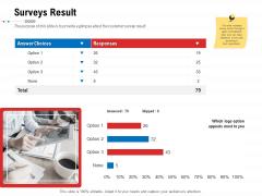 Product Relaunch And Branding Surveys Result Ppt Inspiration Slide PDF