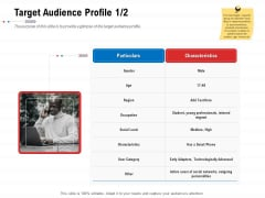 Product Relaunch And Branding Target Audience Profile Region Ppt Show Background Designs PDF