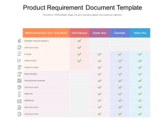 Product Requirement Document Template Ppt PowerPoint Presentation File Infographic Template