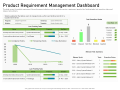 Product Requirement Management Dashboard Graphics PDF