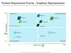 Product Requirement Priority Graphical Representation Clipart PDF