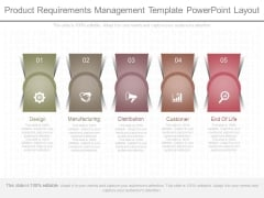 Product Requirements Management Template Powerpoint Layout