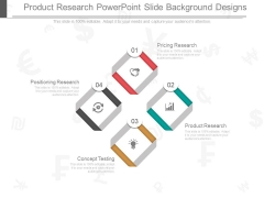 Product Research Powerpoint Slide Background Designs