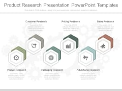 Product Research Presentation Powerpoint Templates