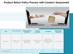 Product Return Policy Process With Conduct Assessment Ppt PowerPoint Presentation File Background PDF