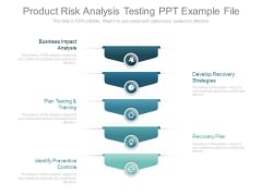 Product Risk Analysis Testing Ppt Example File