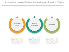 Product Roadmap And Timeline Process Diagram Powerpoint Topics