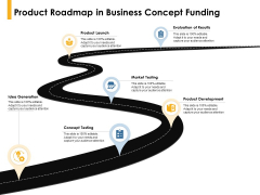 Product Roadmap In Business Concept Funding Ppt PowerPoint Presentation Background Image