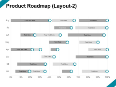 Product Roadmap Investment Ppt PowerPoint Presentation Summary Good