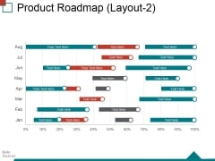 Product Roadmap Layout2 Ppt PowerPoint Presentation Gallery Template
