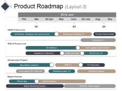 Product Roadmap Layout 3 Ppt PowerPoint Presentation Outline Graphics Example