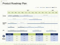 Product Roadmap Plan Ppt Pictures Themes PDF