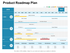 Product Roadmap Plan Ppt PowerPoint Presentation Infographic Template Icons