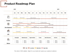 Product Roadmap Plan Ppt PowerPoint Presentation Outline Shapes