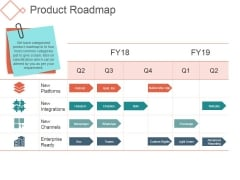 Product Roadmap Ppt PowerPoint Presentation Examples