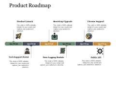 Product Roadmap Ppt PowerPoint Presentation Gallery Files