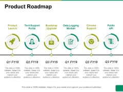 Product Roadmap Ppt PowerPoint Presentation Gallery Inspiration