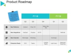 Product Roadmap Ppt PowerPoint Presentation Icon Background Image