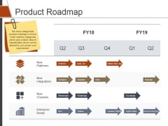 Product Roadmap Ppt PowerPoint Presentation Icon Graphics