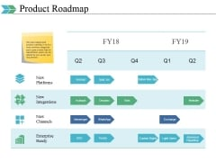 Product Roadmap Ppt PowerPoint Presentation Icon Ideas