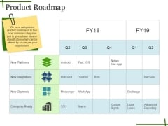 Product Roadmap Ppt PowerPoint Presentation Icon Inspiration