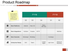 Product Roadmap Ppt PowerPoint Presentation Ideas Example