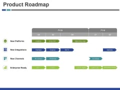 Product Roadmap Ppt PowerPoint Presentation Outline Model
