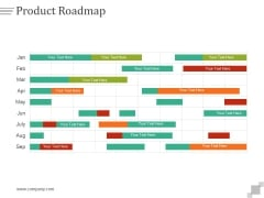 Product Roadmap Ppt PowerPoint Presentation Outline