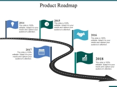 Product Roadmap Ppt PowerPoint Presentation Pictures Visual Aids