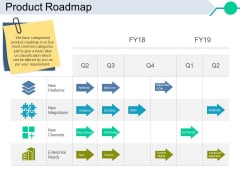 Product Roadmap Ppt PowerPoint Presentation Show Slides