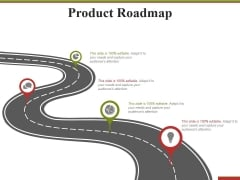 Product Roadmap Ppt PowerPoint Presentation Summary Model