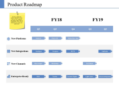 Product Roadmap Ppt PowerPoint Presentation Summary Skills