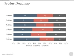 Product Roadmap Ppt PowerPoint Presentation Tips