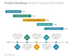 Product Roadmap Product Launch Deliverables Ppt PowerPoint Presentation Background Image
