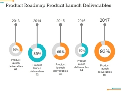 Product Roadmap Product Launch Deliverables Ppt PowerPoint Presentation Inspiration Infographic Template