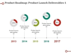 Product Roadmap Product Launch Deliverables Template 1 Ppt PowerPoint Presentation Ideas Graphics