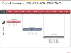 Product Roadmap Product Launch Deliverables Template 1 Ppt PowerPoint Presentation Ideas
