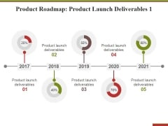 Product Roadmap Product Launch Deliverables Template 1 Ppt PowerPoint Presentation Model Mockup