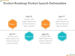 Product Roadmap Product Launch Deliverables Template 1 Ppt PowerPoint Presentation Model Styles