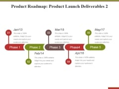 Product Roadmap Product Launch Deliverables Template 2 Ppt PowerPoint Presentation Gallery Maker