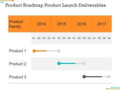 Product Roadmap Product Launch Deliverables Template 2 Ppt PowerPoint Presentation Icon Styles