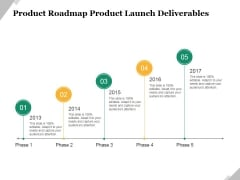 Product Roadmap Product Launch Deliverables Template 2 Ppt PowerPoint Presentation Infographics Pictures