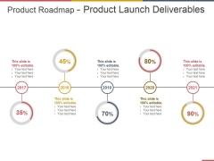 Product Roadmap Product Launch Deliverables Template 2 Ppt PowerPoint Presentation Inspiration Portrait