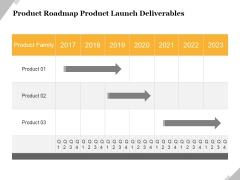 Product Roadmap Product Launch Deliverables Template 3 Ppt PowerPoint Presentation Gallery Display