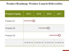 Product Roadmap Product Launch Deliverables Template 3 Ppt PowerPoint Presentation Summary Example Topics