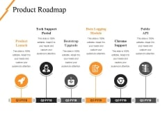 Product Roadmap Template 1 Ppt PowerPoint Presentation Ideas Master Slide