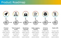 Product Roadmap Template 1 Ppt PowerPoint Presentation Ideas Visual Aids