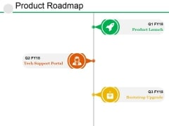 Product Roadmap Template 1 Ppt PowerPoint Presentation Portfolio Visuals